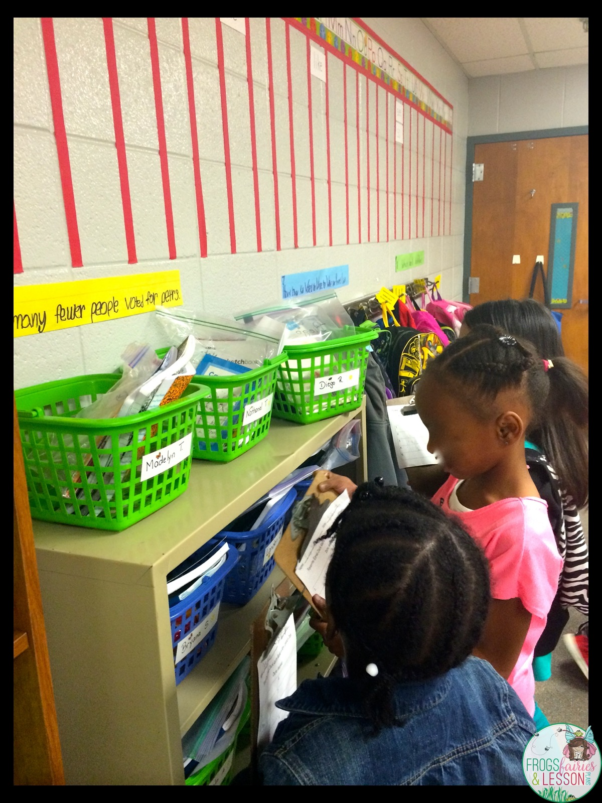 Students walking around the room to read questions on the wall