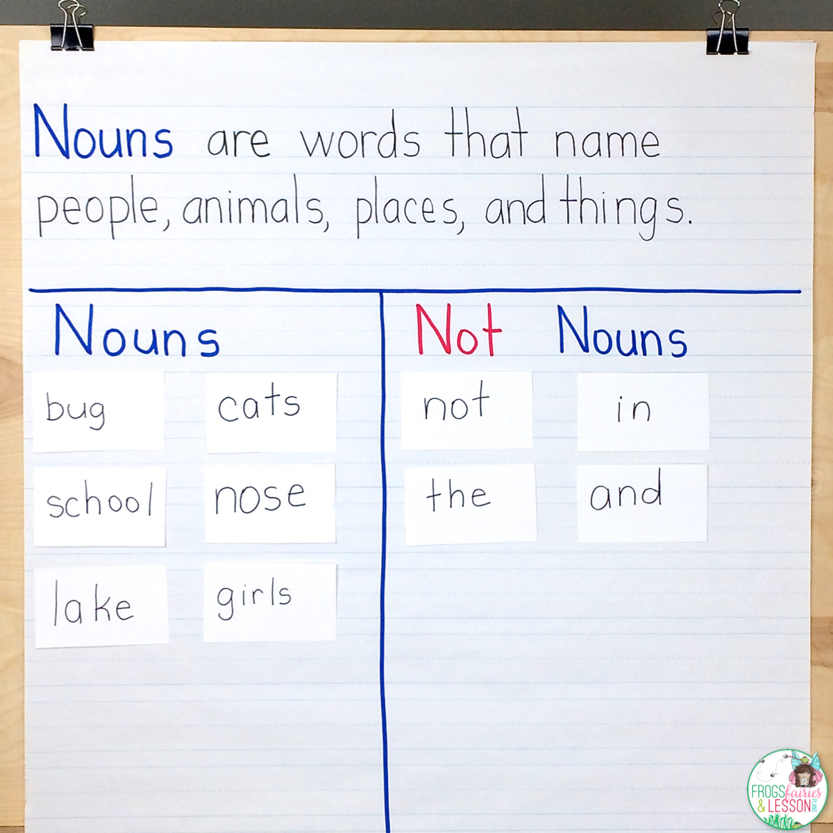 Noun Anchor Chart with cards placed