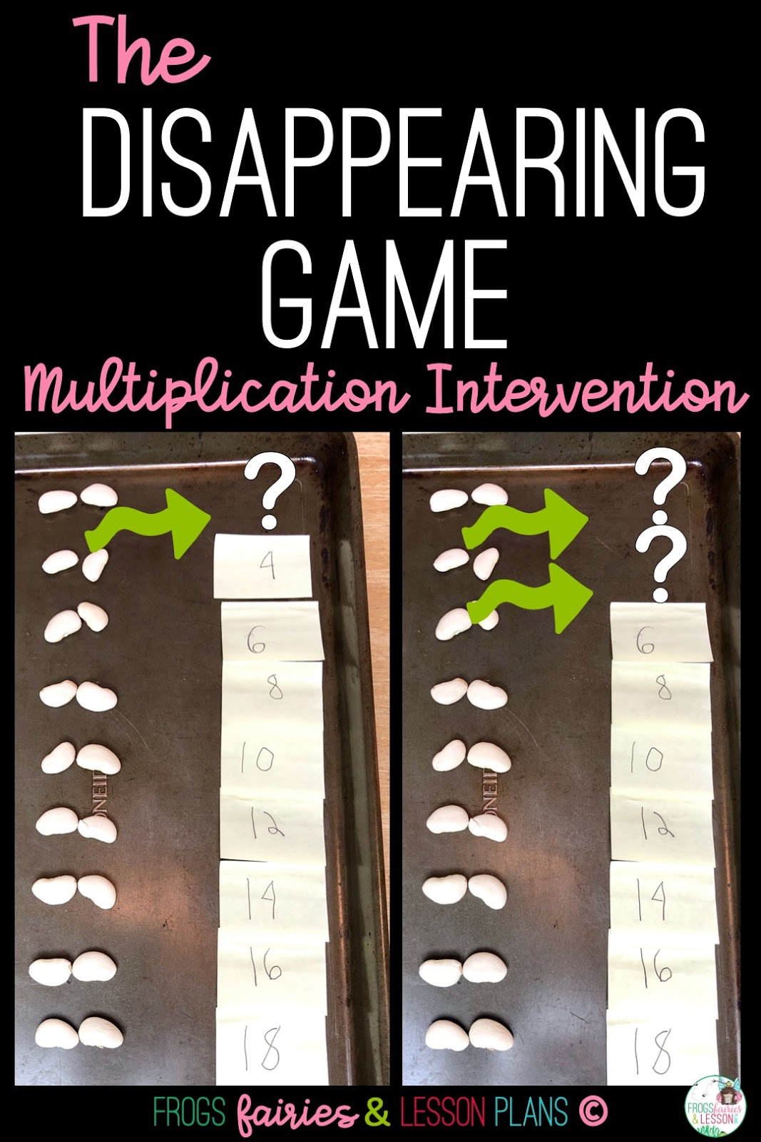Multiplication activities and ideas
